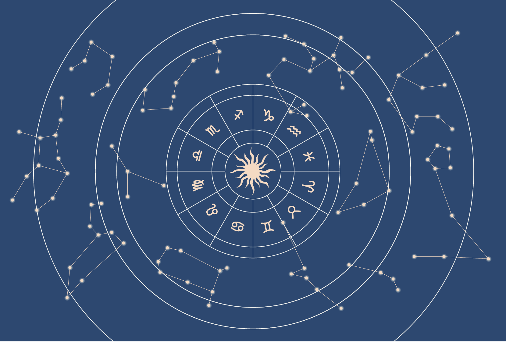 So, WTF is My Birth Chart, Anyway? - The Chill Times